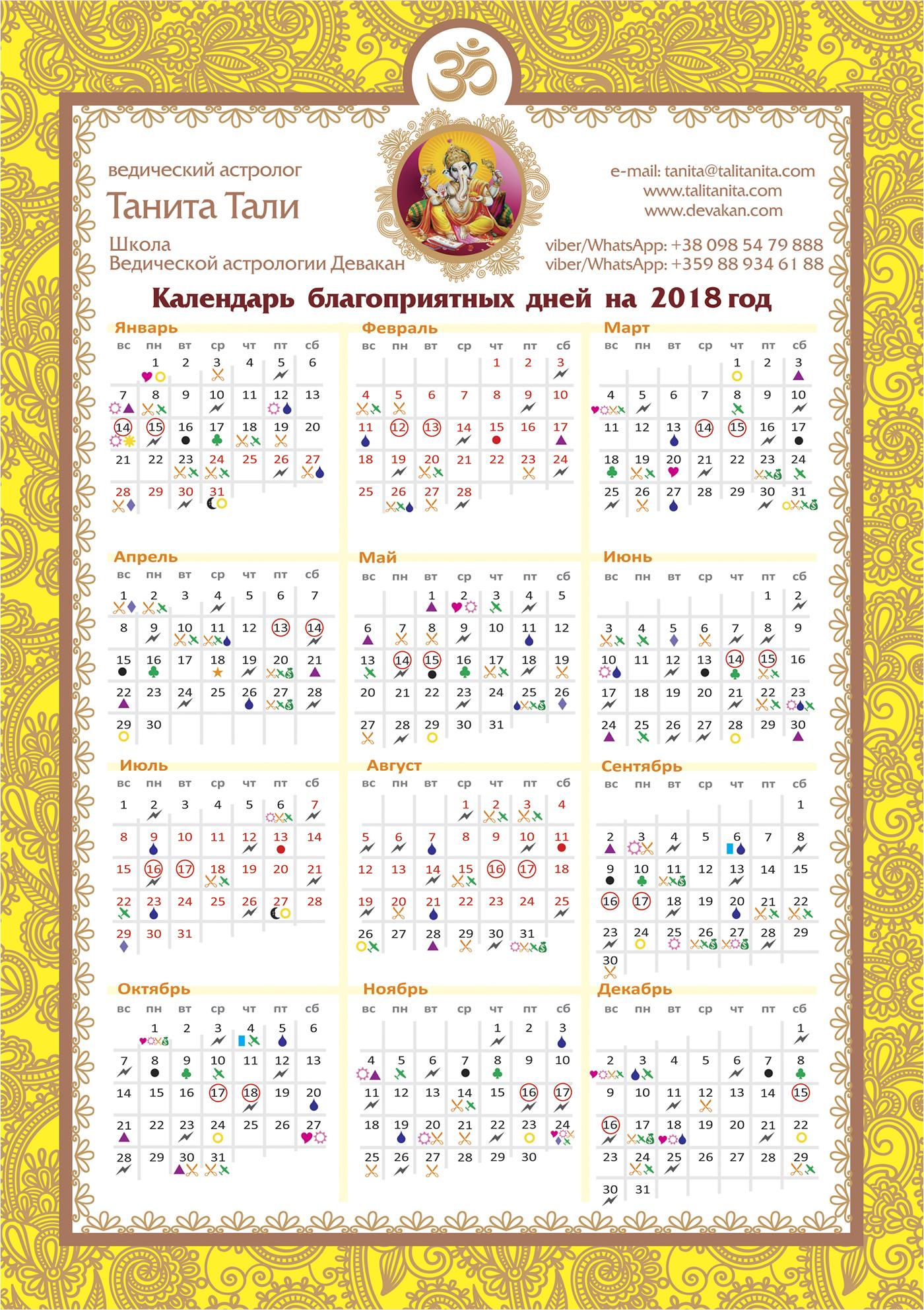 Лунный календарь педикюра август 2016