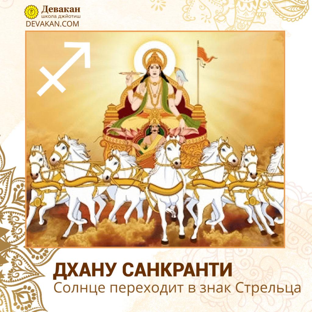 Дхану Санкранти 15-16 декабря 2020
