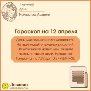 гороскоп на сегодня 12 апреля 2021