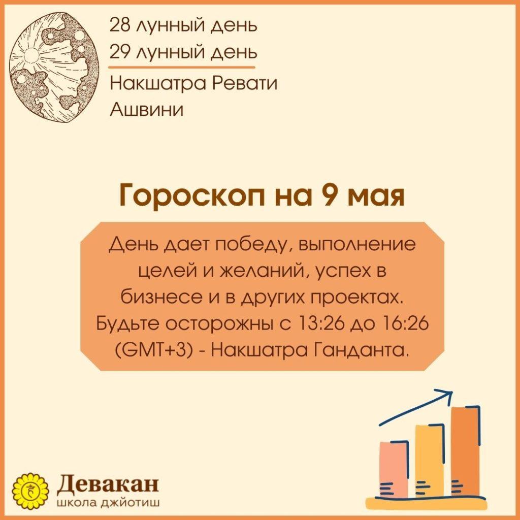 гороскоп на сегодня 9 мая 2021