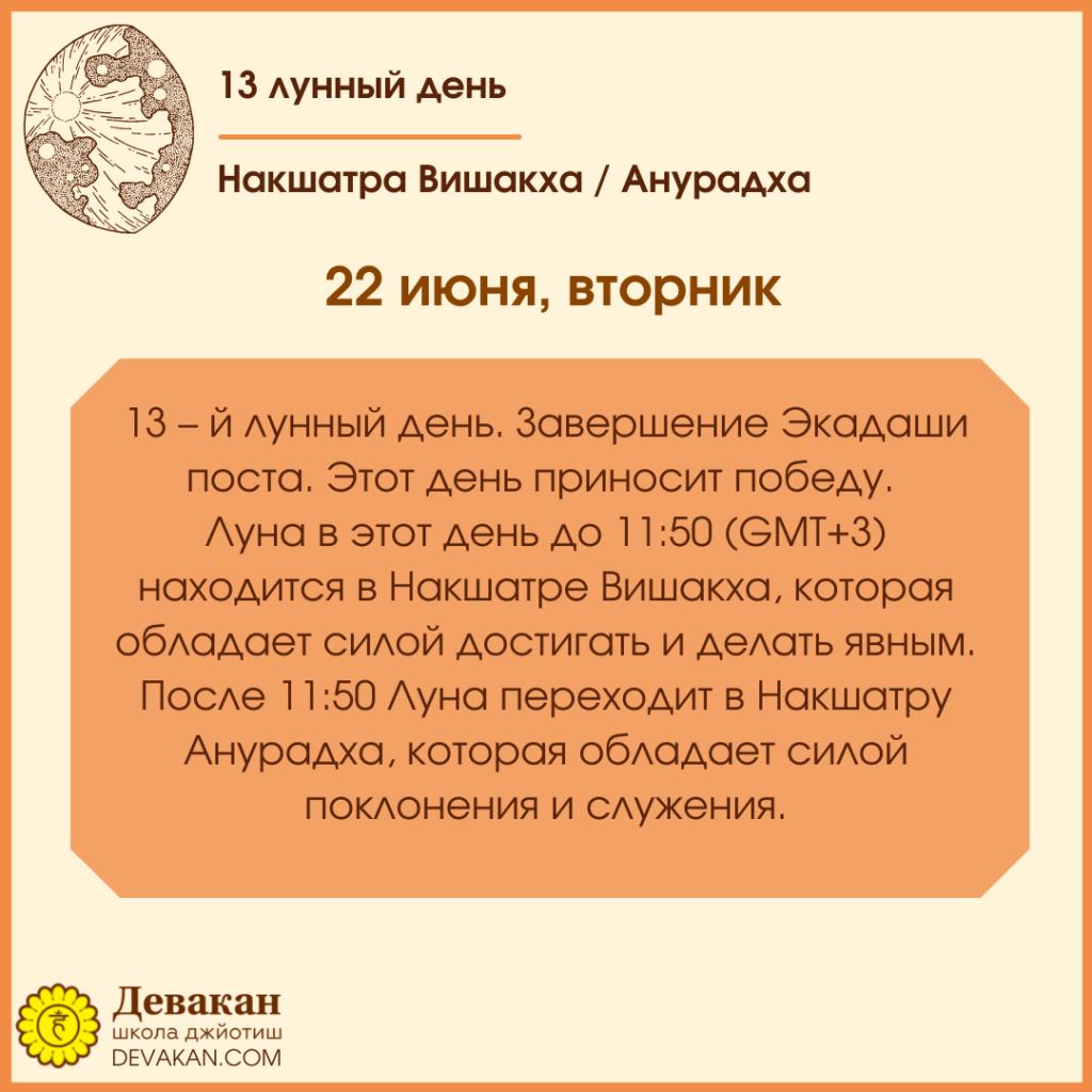 Лунный календарь и Гороскоп на неделю с 21 по 27 июня 2021 2